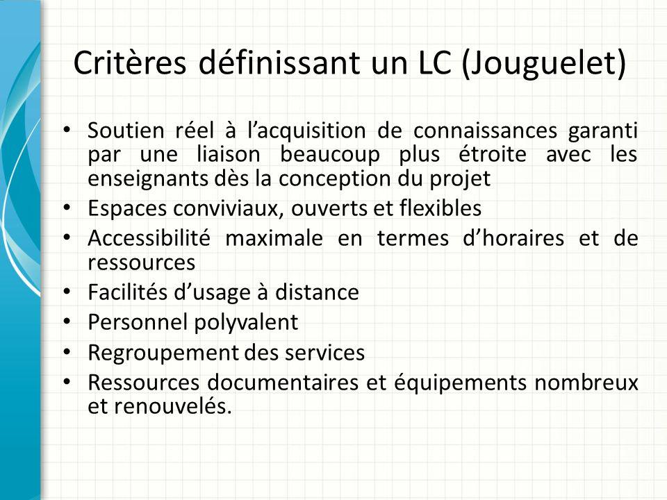 Critères définissant un LC (Jouguelet)