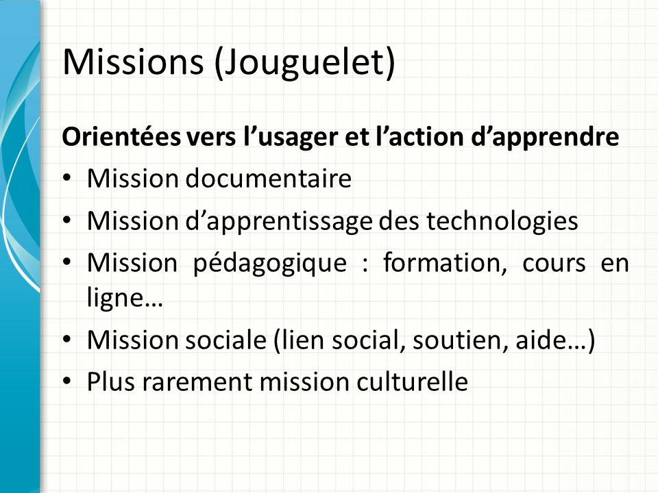 Missions (Jouguelet) Orientées vers l'usager et l'action d'apprendre