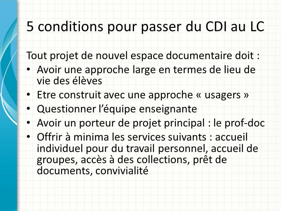 5 conditions pour passer du CDI au LC