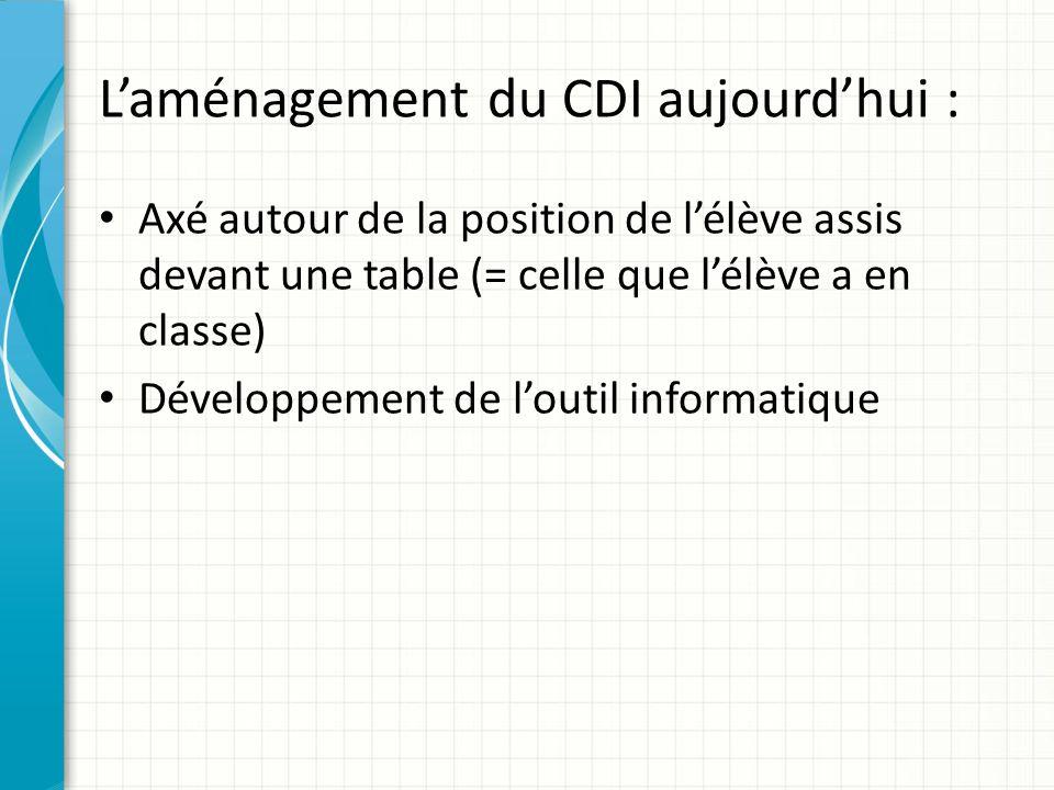 L'aménagement du CDI aujourd'hui :