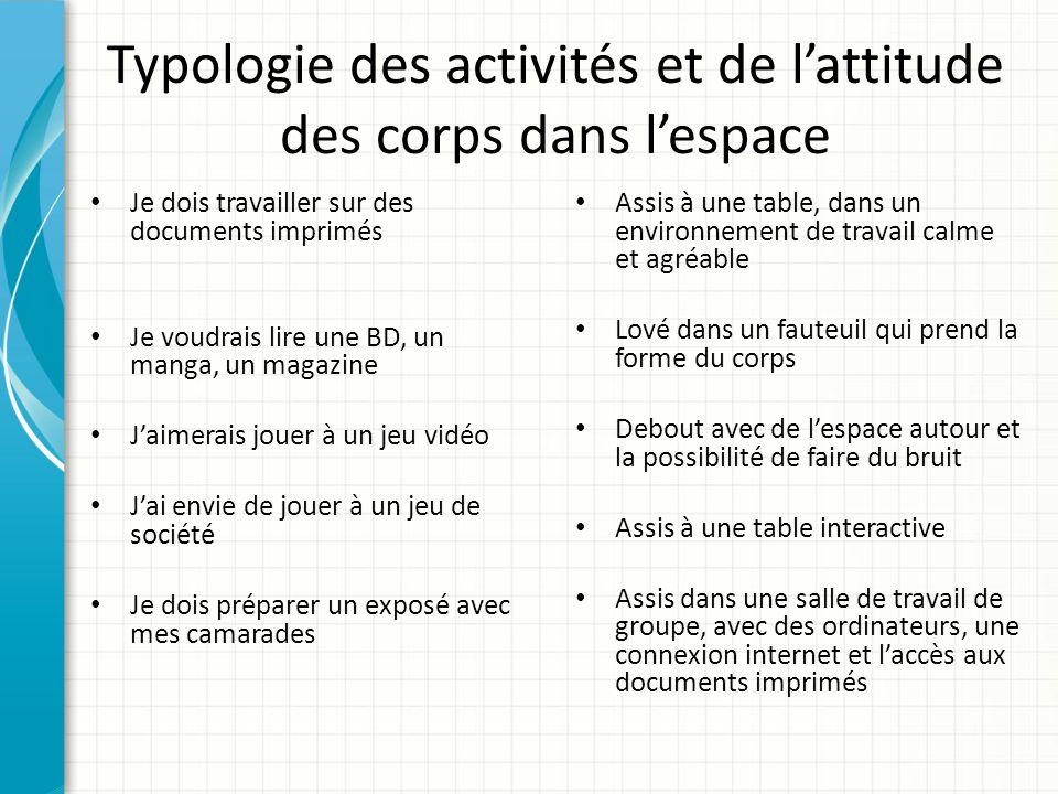 Typologie des activités et de l'attitude des corps dans l'espace