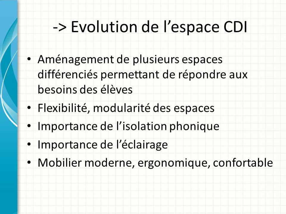 -> Evolution de l'espace CDI