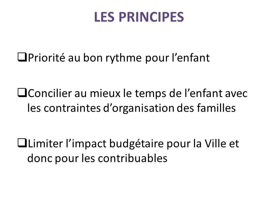 LES PRINCIPES Priorité au bon rythme pour l'enfant