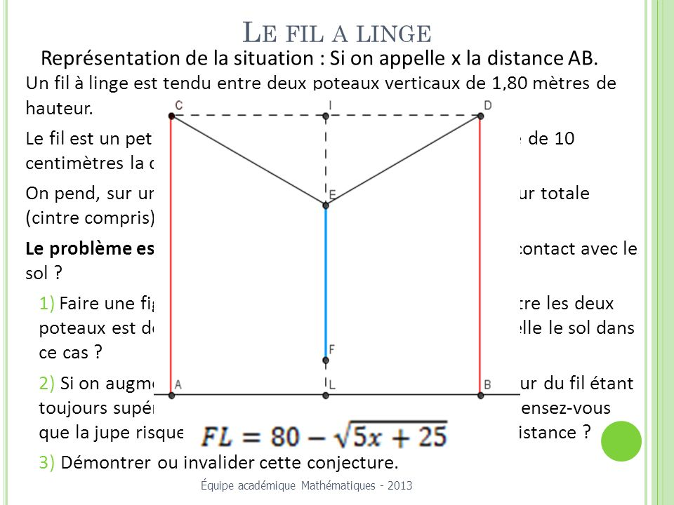 Le fil a linge Représentation de la situation : Si on appelle x la distance AB.