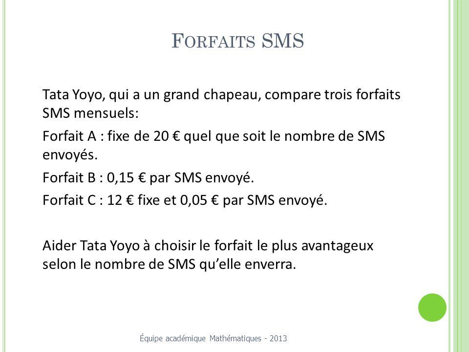 Forfaits SMS Tata Yoyo, qui a un grand chapeau, compare trois forfaits SMS mensuels: