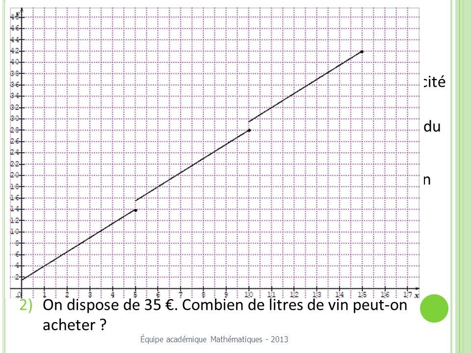 Les bidons Chez un vigneron, on peut acheter du vin au litre. Dans ce cas, le vin est conditionné dans des cubitainers d'une capacité de 5 litres.