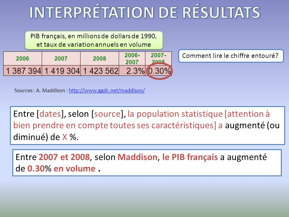 INTERPRÉTATION DE RÉSULTATS