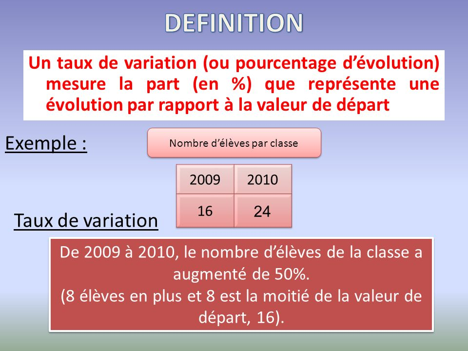 DEFINITION Exemple : Taux de variation