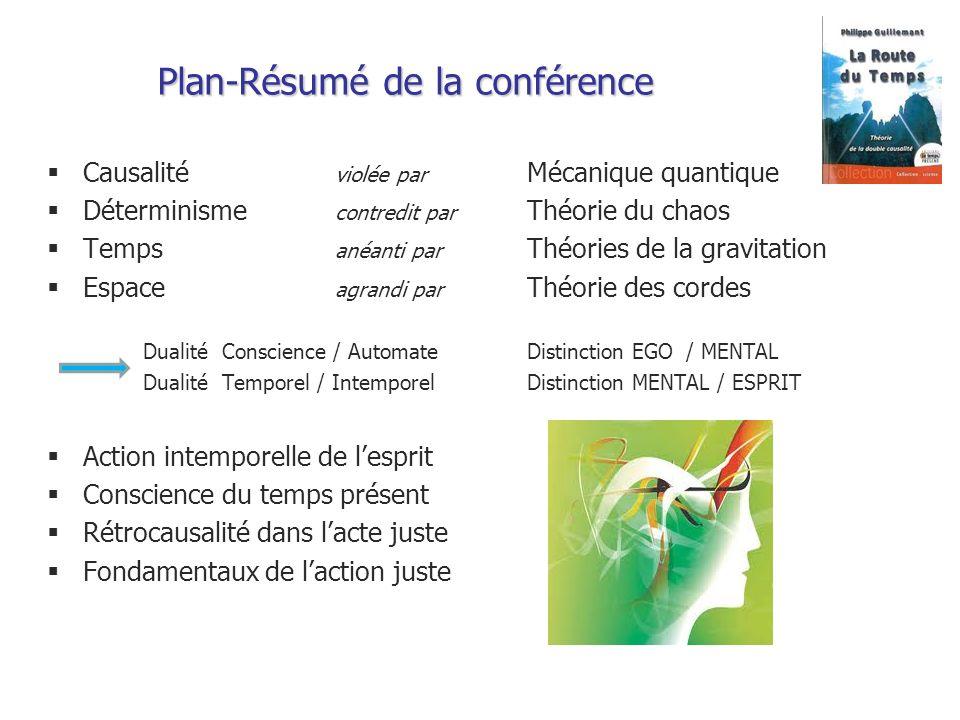 Plan-Résumé de la conférence