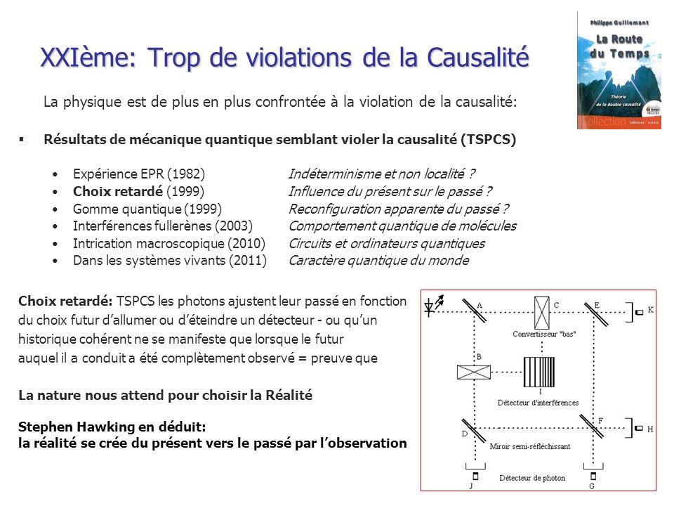 XXIème: Trop de violations de la Causalité