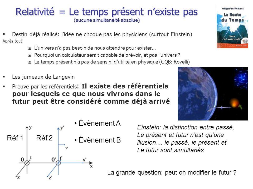 Relativité = Le temps présent n'existe pas (aucune simultanéité absolue)