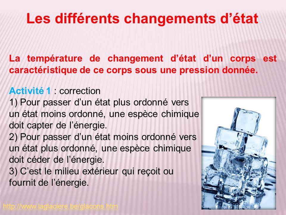 Les différents changements d'état