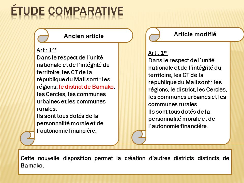 Étude comparative Article modifié Ancien article Art : 1er Art : 1er