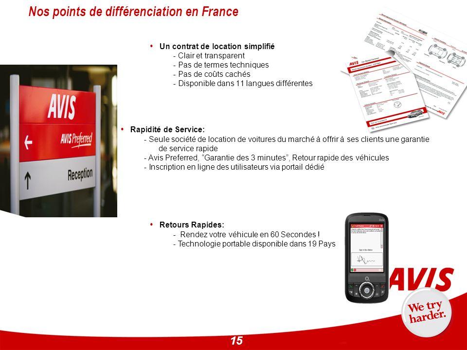 Nos points de différenciation en France