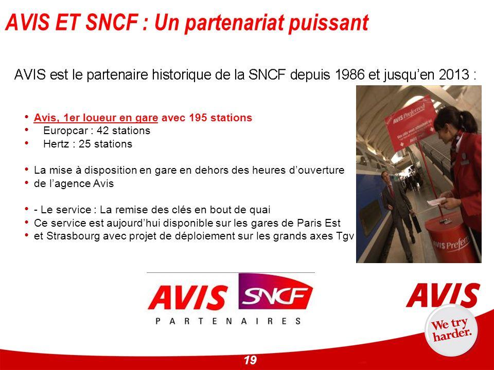 AVIS ET SNCF : Un partenariat puissant