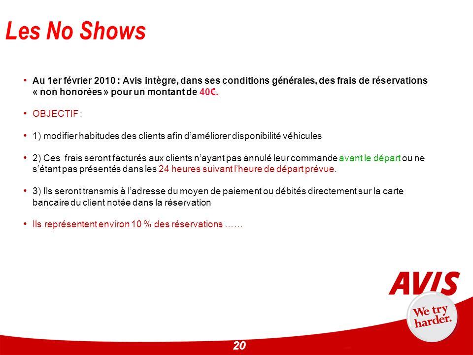 Les No Shows Au 1er février 2010 : Avis intègre, dans ses conditions générales, des frais de réservations « non honorées » pour un montant de 40€.