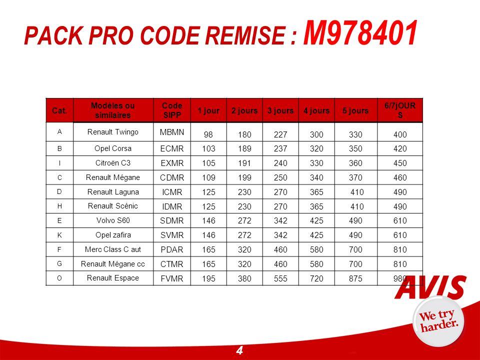 PACK PRO CODE REMISE : M978401 Cat. Modèles ou similaires Code SIPP
