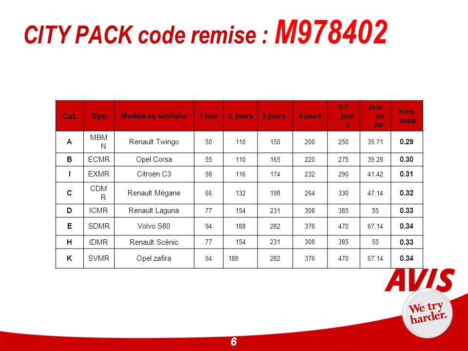 CITY PACK code remise : M978402