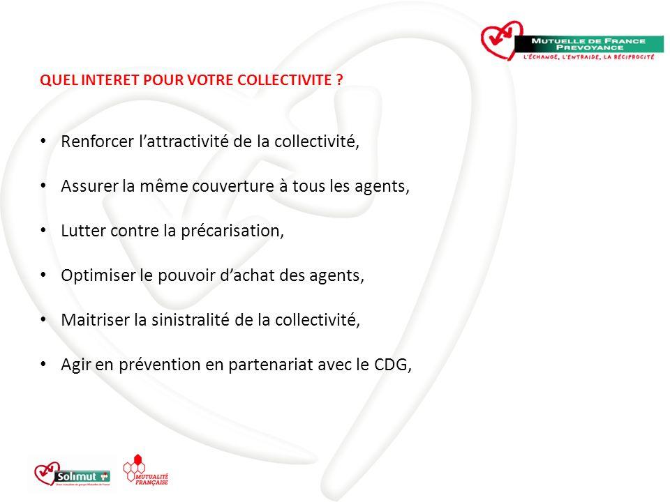 Renforcer l'attractivité de la collectivité,