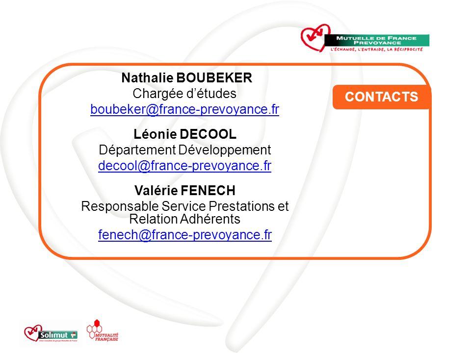Département Développement decool@france-prevoyance.fr Valérie FENECH