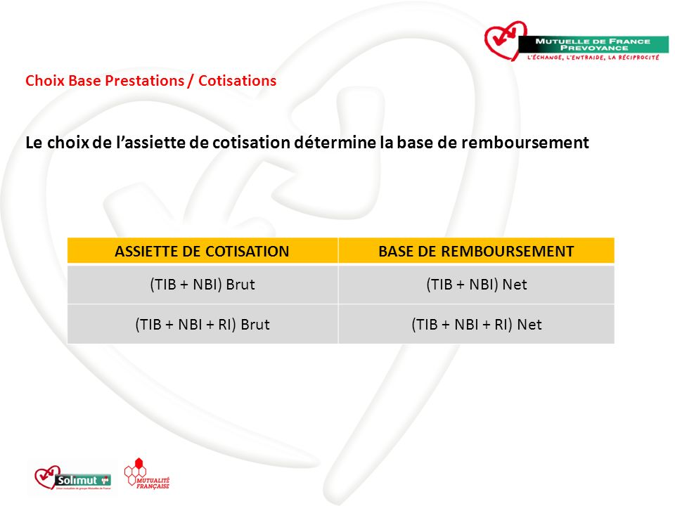 ASSIETTE DE COTISATION