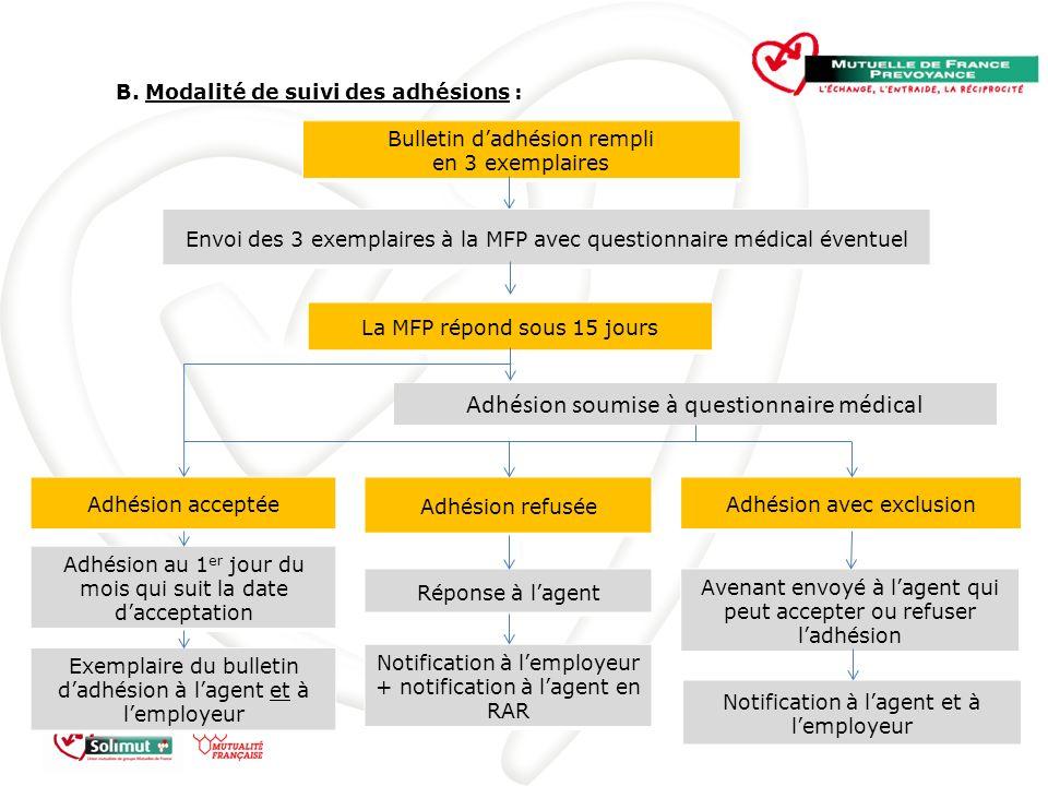 Adhésion soumise à questionnaire médical