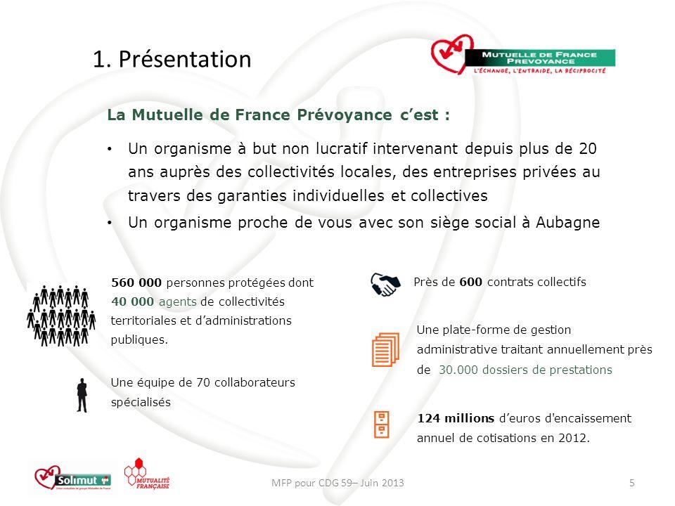 4 5 1. Présentation La Mutuelle de France Prévoyance c'est :