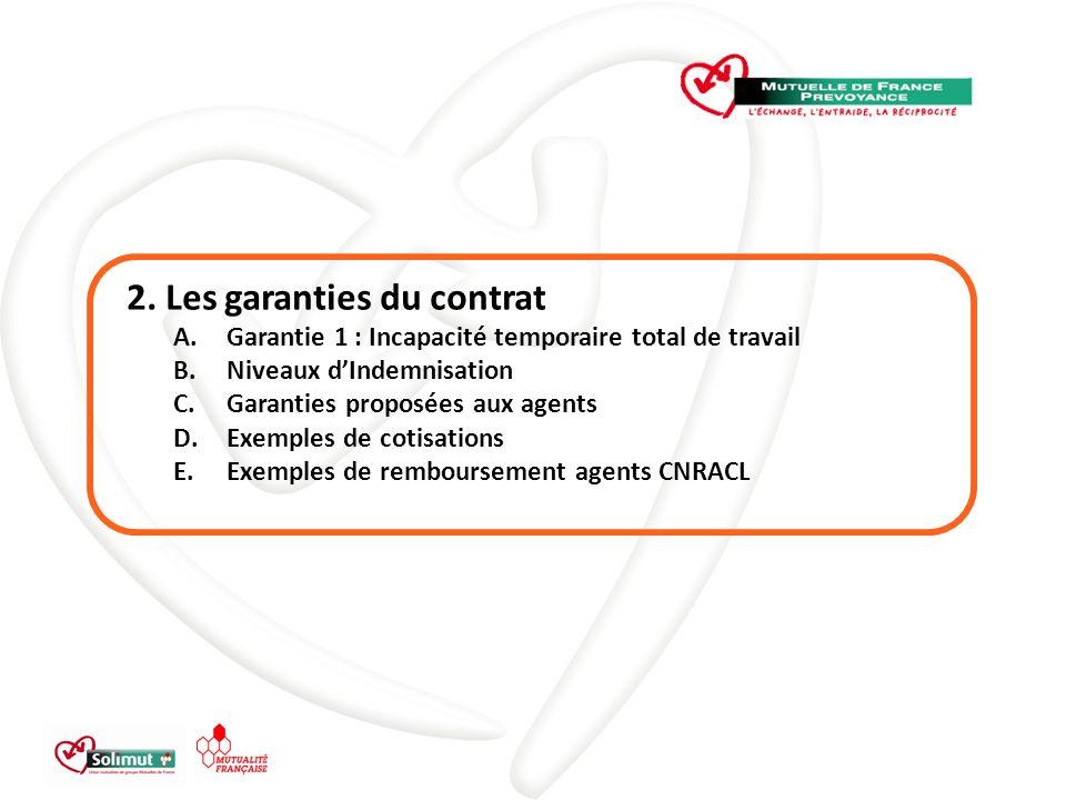 2. Les garanties du contrat