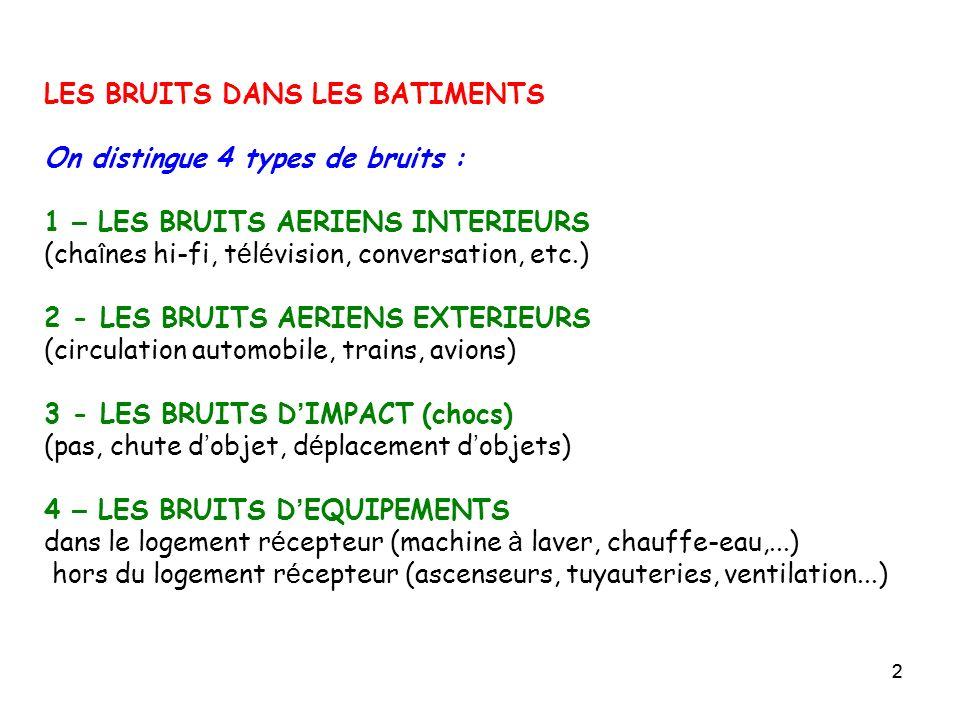 LES BRUITS DANS LES BATIMENTS On distingue 4 types de bruits :