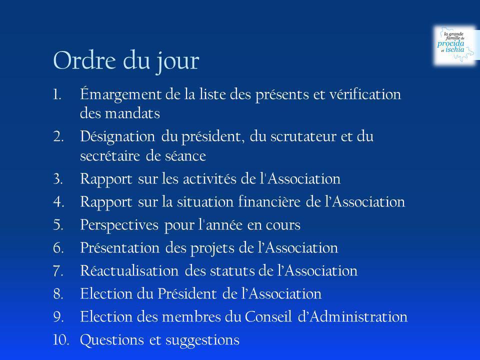 Ordre du jour Émargement de la liste des présents et vérification des mandats. Désignation du président, du scrutateur et du secrétaire de séance.