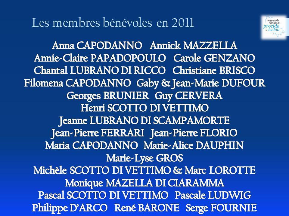 Les membres bénévoles en 2011