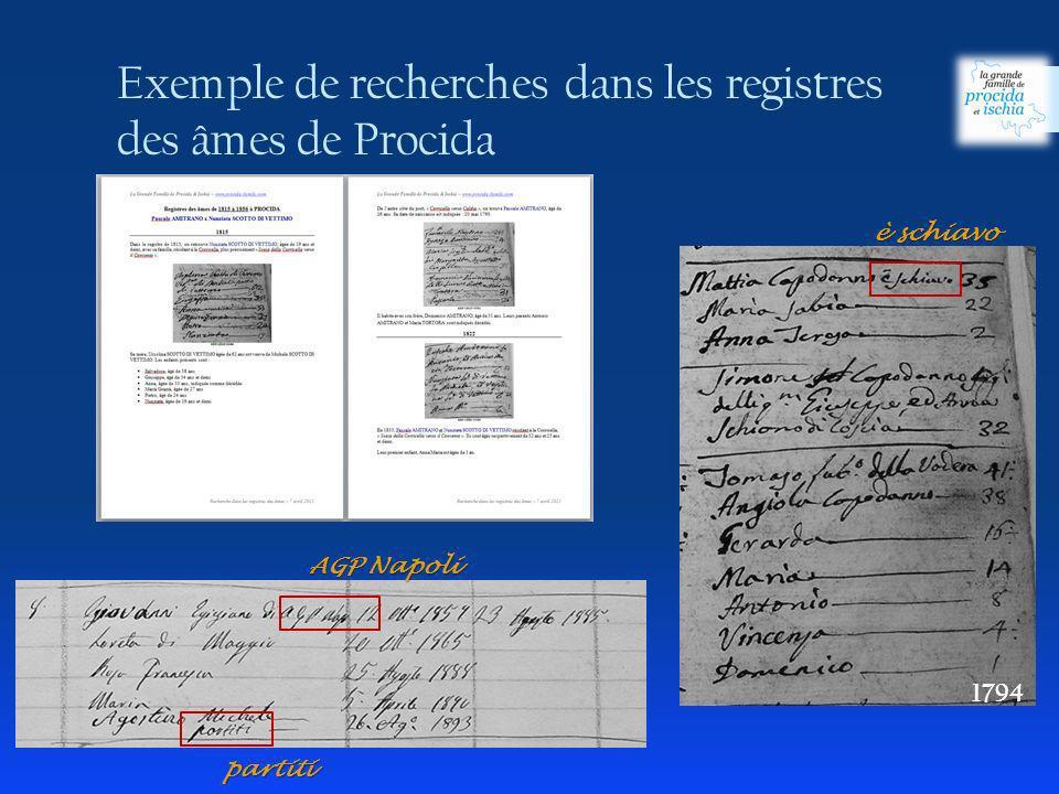 Exemple de recherches dans les registres des âmes de Procida