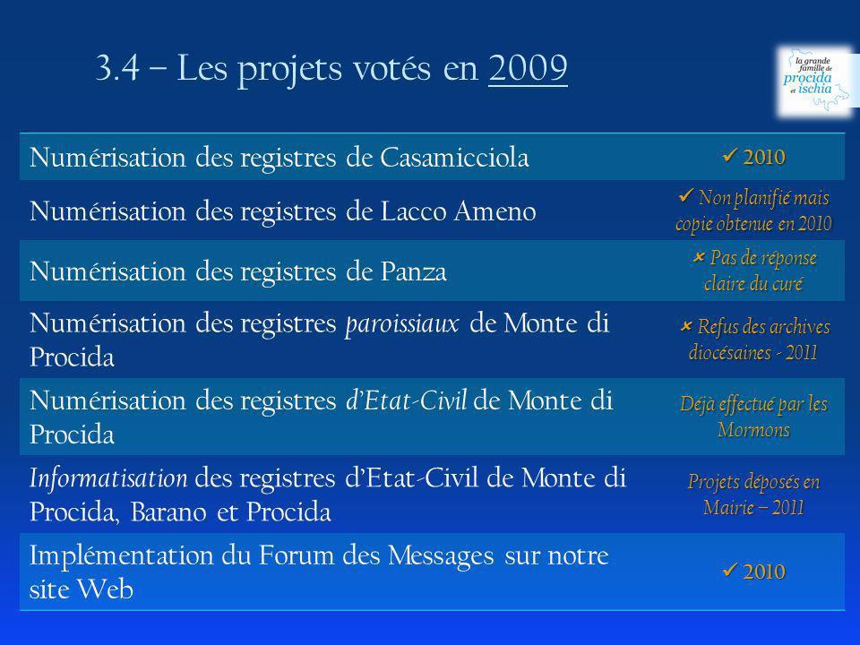 3.4 – Les projets votés en 2009 Numérisation des registres de Casamicciola.  2010. Numérisation des registres de Lacco Ameno.