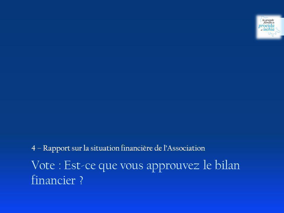 Vote : Est-ce que vous approuvez le bilan financier