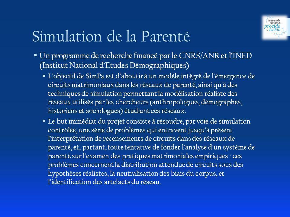 Simulation de la Parenté