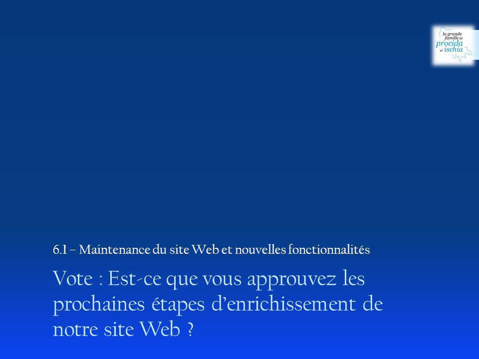 6.1 – Maintenance du site Web et nouvelles fonctionnalités