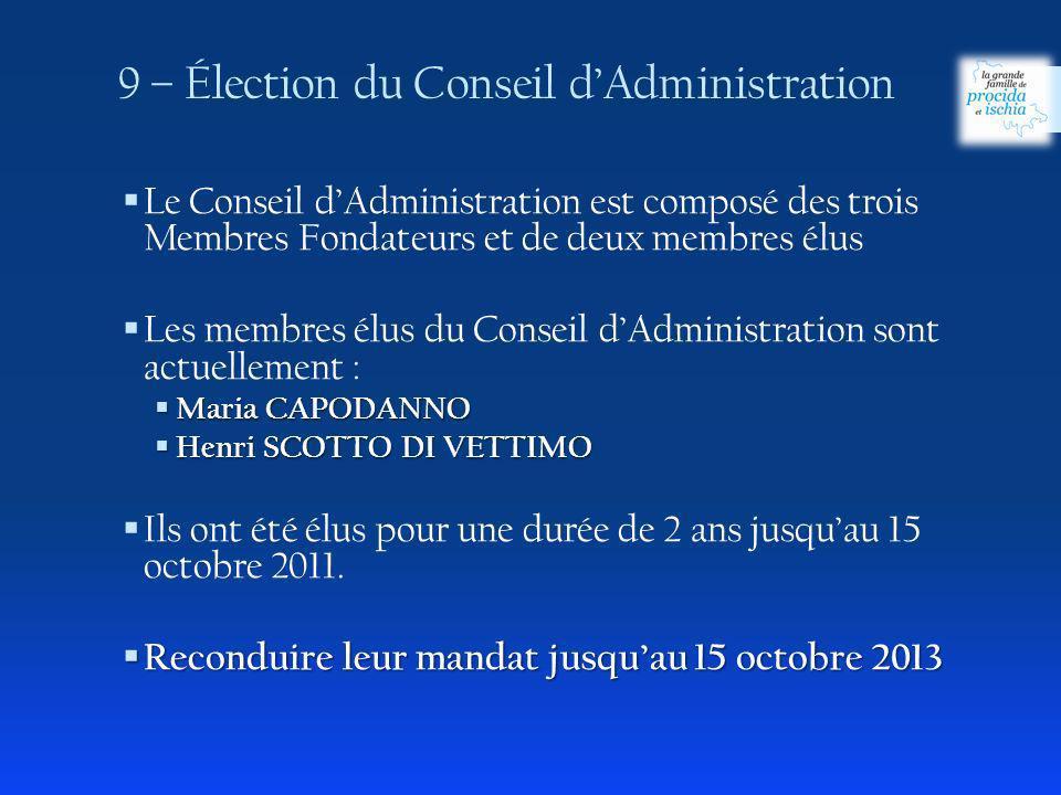 9 – Élection du Conseil d'Administration