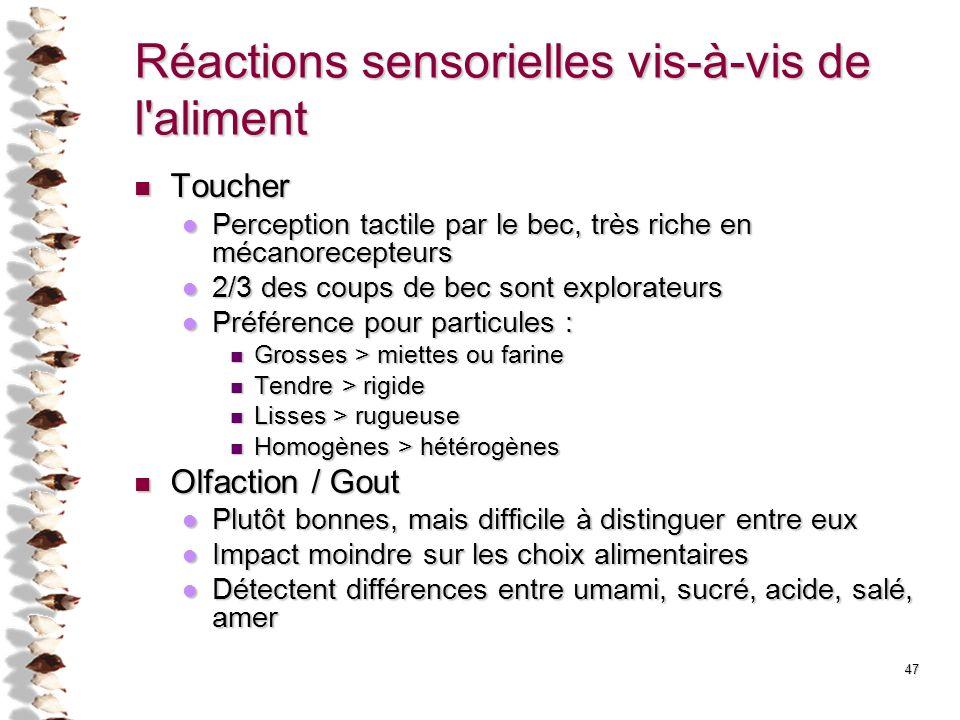 Réactions sensorielles vis-à-vis de l aliment