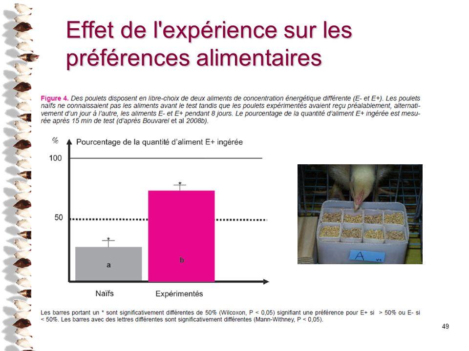 Effet de l expérience sur les préférences alimentaires
