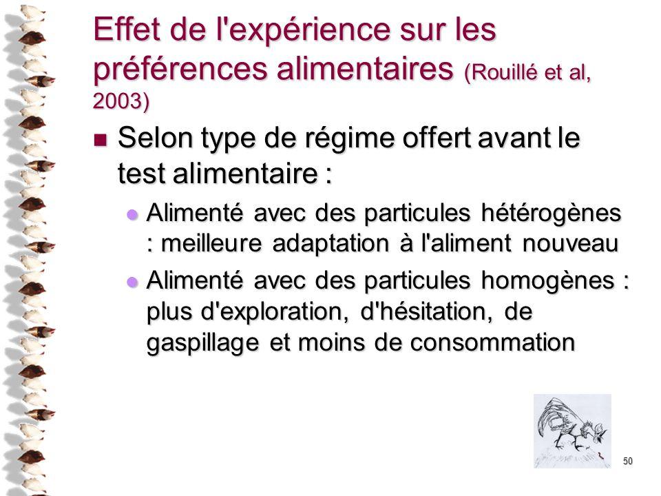 Effet de l expérience sur les préférences alimentaires (Rouillé et al, 2003)