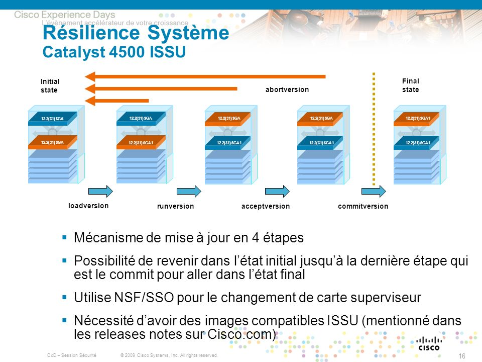 Résilience Système Catalyst 4500 ISSU