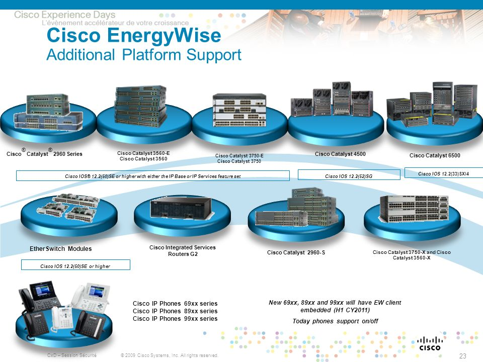 Cisco EnergyWise Additional Platform Support