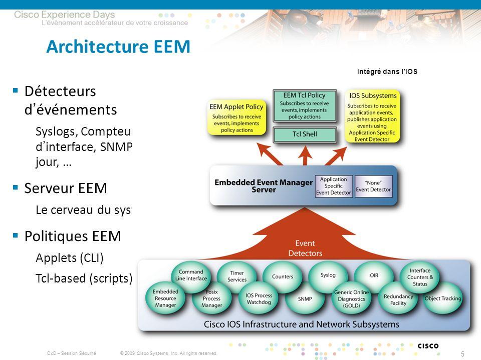 Architecture EEM Détecteurs d'événements Serveur EEM Politiques EEM