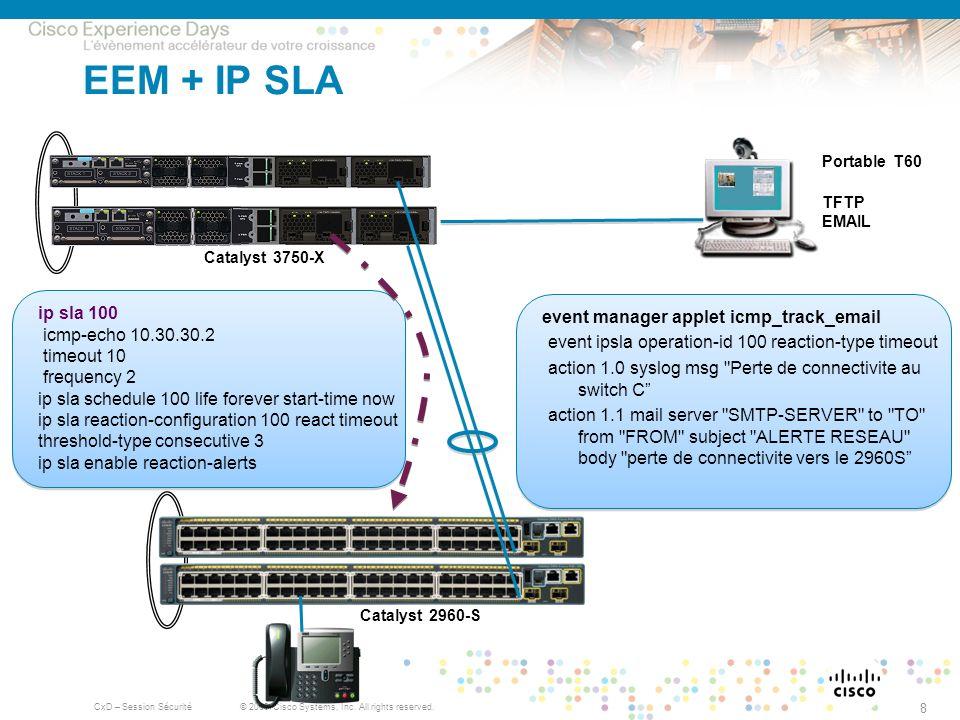 EEM + IP SLA event ipsla operation-id 100 reaction-type timeout