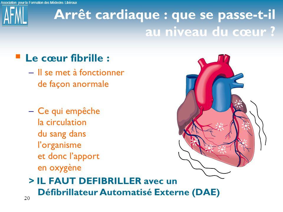 Arrêt cardiaque : que se passe-t-il au niveau du cœur