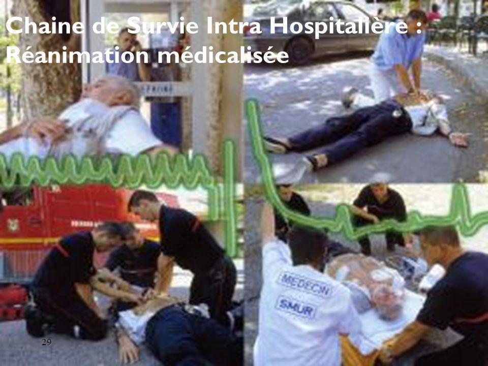 Chaine de Survie Intra Hospitalière : Réanimation médicalisée