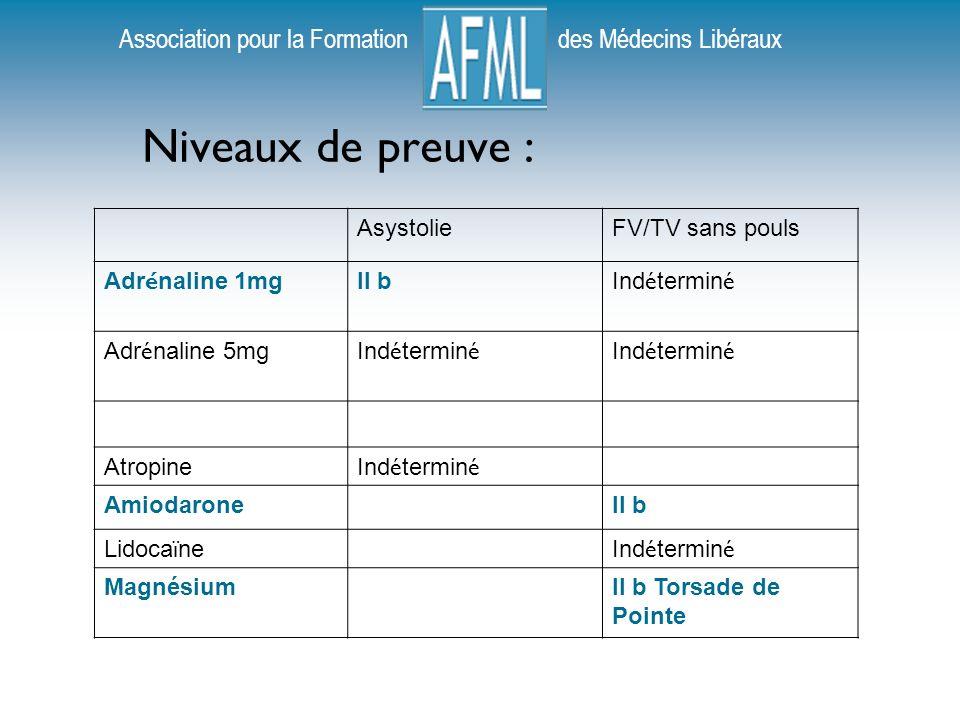 Niveaux de preuve : Asystolie FV/TV sans pouls Adrénaline 1mg II b