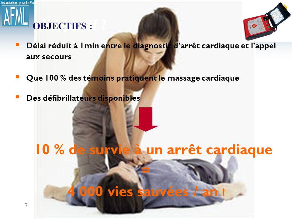10 % de survie à un arrêt cardiaque