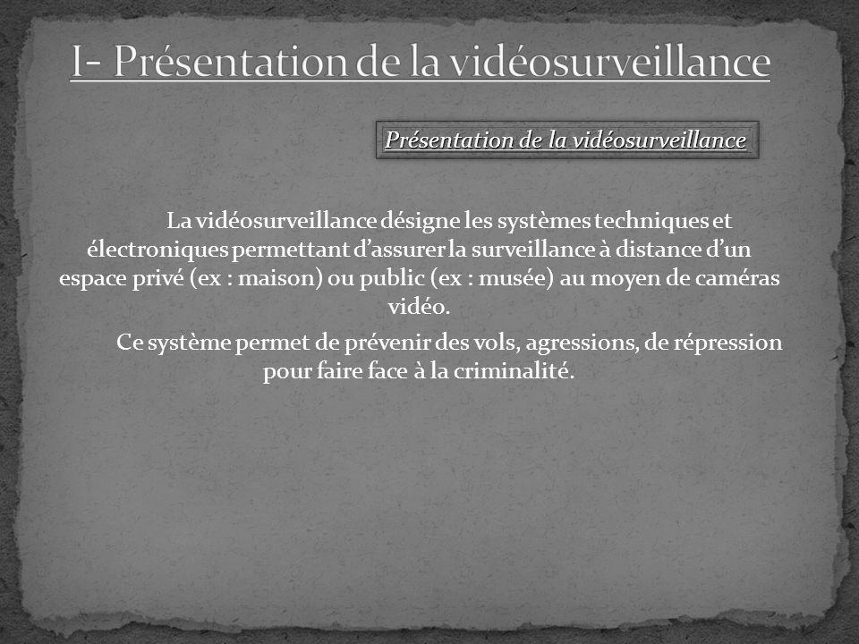 I- Présentation de la vidéosurveillance