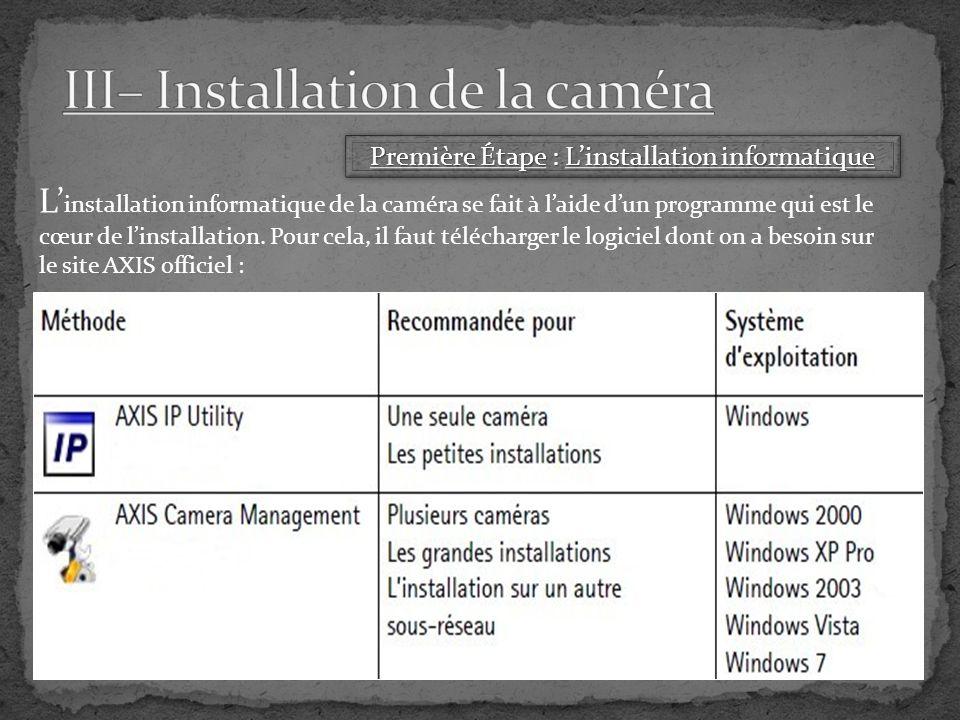 III– Installation de la caméra